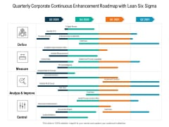 Quarterly Corporate Continuous Enhancement Roadmap With Lean Six Sigma Inspiration