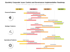 Quarterly Corporate Issues Control And Governance Implementation Roadmap Mockup