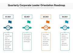 Quarterly Corporate Leader Orientation Roadmap Summary