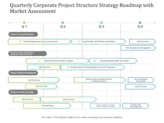 Quarterly Corporate Project Structure Strategy Roadmap With Market Assessment Introduction