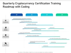 Quarterly Cryptocurrency Certification Training Roadmap With Coding Formats