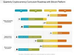 Quarterly Cryptocurrency Curriculum Roadmap With Bitcoin Platform Introduction