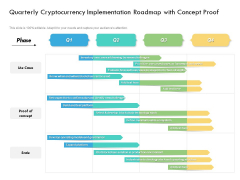 Quarterly Cryptocurrency Implementation Roadmap With Concept Proof Rules