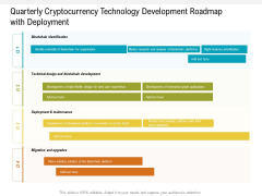 Quarterly Cryptocurrency Technology Development Roadmap With Deployment Introduction