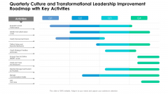 Quarterly Culture And Transformational Leadership Improvement Roadmap With Key Activities Infographics