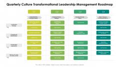Quarterly Culture Transformational Leadership Management Roadmap Template