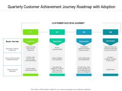 Quarterly Customer Achievement Journey Roadmap With Adoption Structure