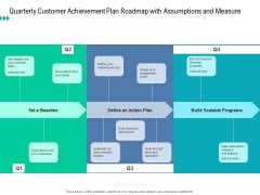 Quarterly Customer Achievement Plan Roadmap With Assumptions And Measure Rules