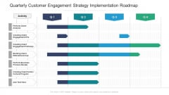 Quarterly Customer Engagement Strategy Implementation Roadmap Information