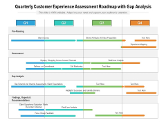 Quarterly Customer Experience Assessment Roadmap With Gap Analysis Slides