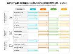Quarterly Customer Experience Journey Roadmap With Need Generation Sample