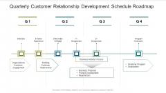 Quarterly Customer Relationship Development Schedule Roadmap Ideas