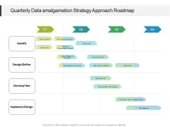 Quarterly Data Amalgamation Strategy Approach Roadmap Themes