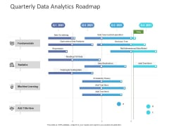 Quarterly Data Analytics Roadmap Pictures