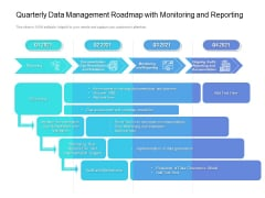 Quarterly Data Management Roadmap With Monitoring And Reporting Infographics