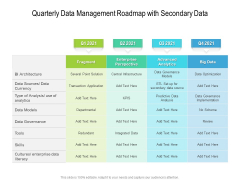 Quarterly Data Management Roadmap With Secondary Data Brochure