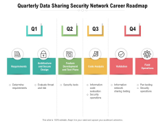 Quarterly Data Sharing Security Network Career Roadmap Guidelines