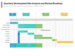 Quarterly Development Site Analysis And Review Roadmap Icons