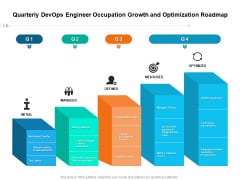 Quarterly Devops Engineer Occupation Growth And Optimization Roadmap Download