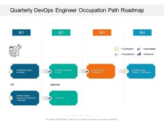Quarterly Devops Engineer Occupation Path Roadmap Topics