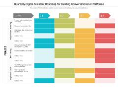 Quarterly Digital Assistant Roadmap For Building Conversational AI Platforms Infographics