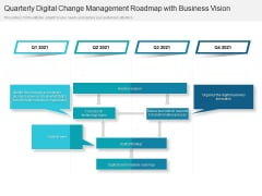 Quarterly Digital Change Management Roadmap With Business Vision Clipart
