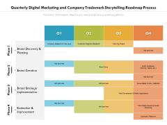 Quarterly Digital Marketing And Company Trademark Storytelling Roadmap Process Mockup