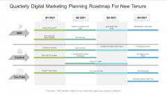 Quarterly Digital Marketing Planning Roadmap For New Tenure Rules