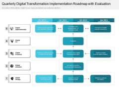 Quarterly Digital Transformation Implementation Roadmap With Evaluation Pictures