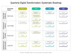 Quarterly Digital Transformation Systematic Roadmap Mockup