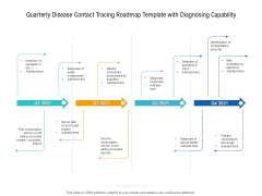 Quarterly Disease Contact Tracing Roadmap Template With Diagnosing Capability Infographics