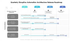 Quarterly Disruptive Automation Architecture Release Roadmap Icons