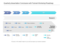 Quarterly Dissertation Conclusion With Tutorial Workshop Roadmap Background
