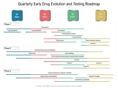 Quarterly Early Drug Evolution And Testing Roadmap Guidelines