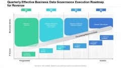 Quarterly Effective Business Data Governance Execution Roadmap For Revenue Designs
