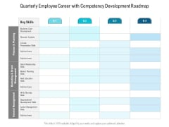 Quarterly Employee Career With Competency Development Roadmap Themes