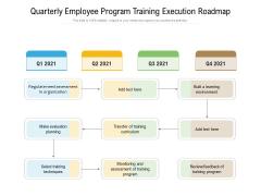 Quarterly Employee Program Training Execution Roadmap Graphics