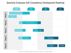 Quarterly Employee Soft Competency Development Roadmap Pictures