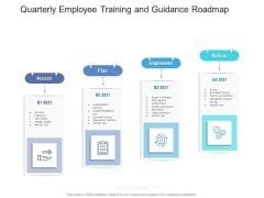 Quarterly Employee Training And Guidance Roadmap Clipart