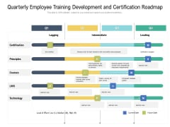 Quarterly Employee Training Development And Certification Roadmap Ideas