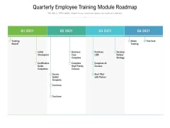 Quarterly Employee Training Module Roadmap Structure