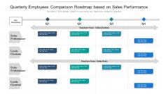 Quarterly Employees Comparison Roadmap Based On Sales Performance Slides