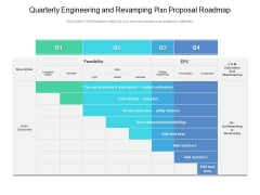 Quarterly Engineering And Revamping Plan Proposal Roadmap Elements
