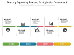 Quarterly Engineering Roadmap For Application Development Designs