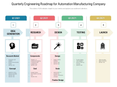 Quarterly Engineering Roadmap For Automation Manufacturing Company Diagrams