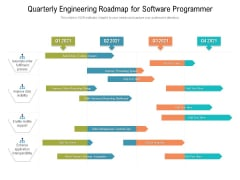 Quarterly Engineering Roadmap For Software Programmer Inspiration