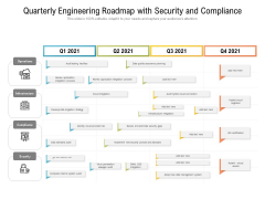 Quarterly Engineering Roadmap With Security And Compliance Template