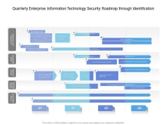 Quarterly Enterprise Information Technology Security Roadmap Through Identification Topics