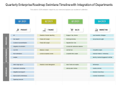 Quarterly Enterprise Roadmap Swimlane Timeline With Integration Of Departments Topics