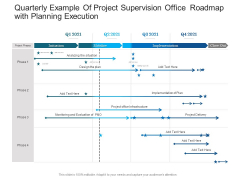 Quarterly Example Of Project Supervision Office Roadmap With Planning Execution Designs